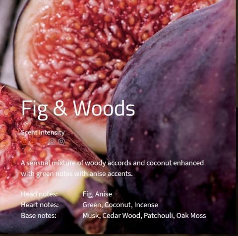 Fig & Woods Eine sinnliche Verschmelzung holziger Akkorde und Kokos, bereichert um eine frische und grüne Note.